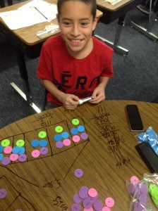 Manipulatives and Models