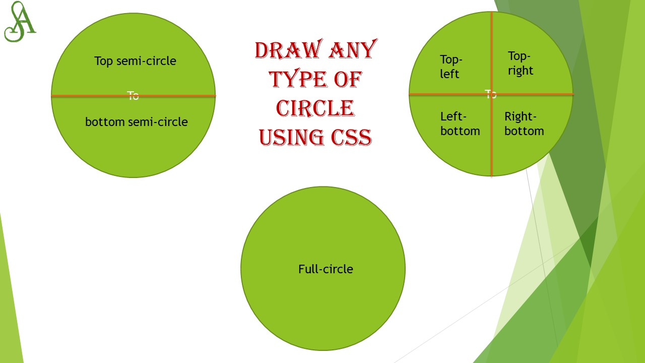 Draw half and quarter circle with CSS