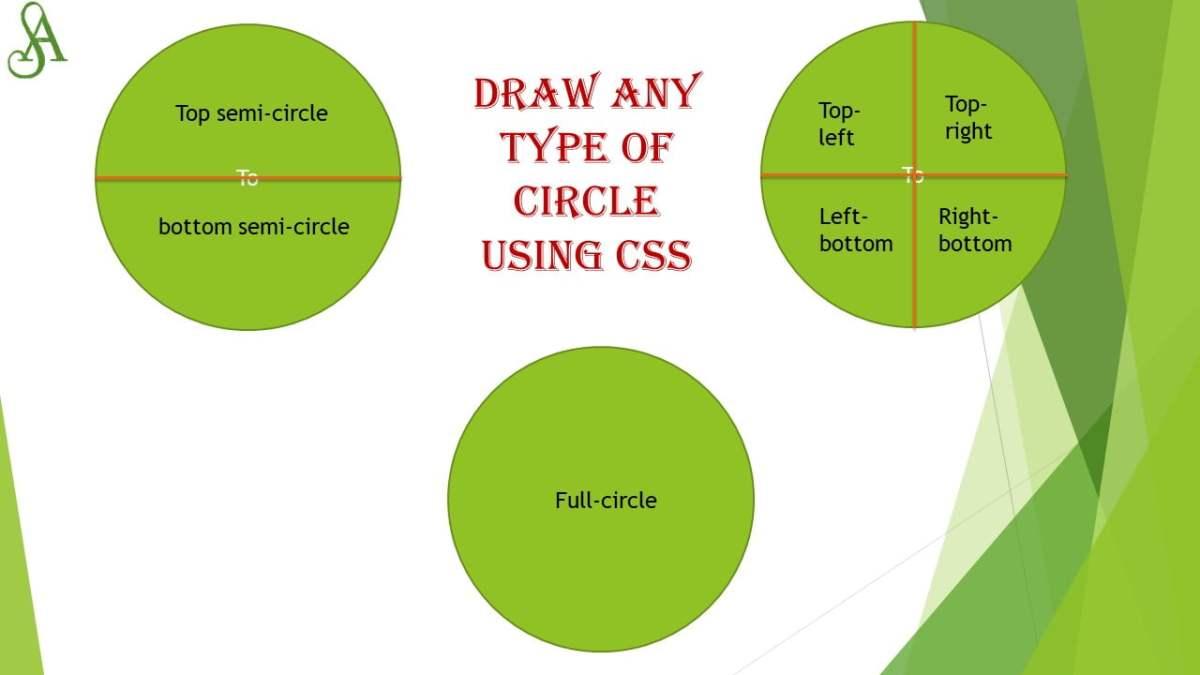 Full half or quarter circle using CSS