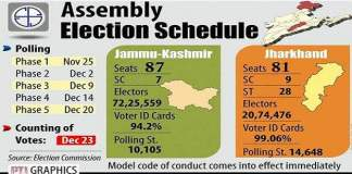 27-jammu-kashmir-election-schedule1