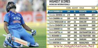 rohit-sharma-highest-odi-score