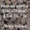 Haitian Farmers earn better than fair trade