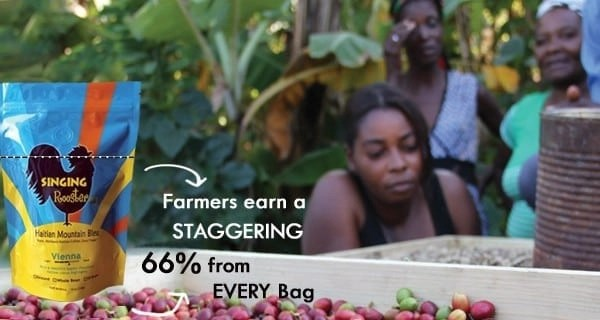 Create jobs in Haiti - support Coffee farmers