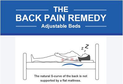 back pain remedy