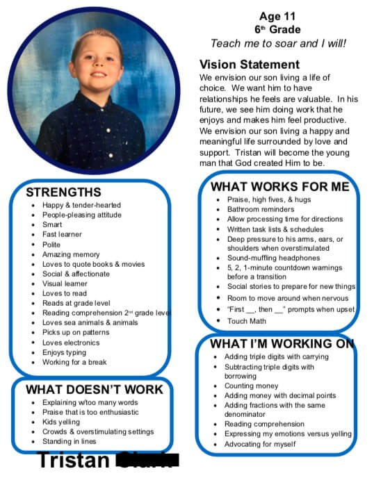 Student Strengths