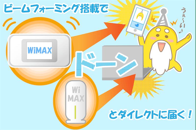 Wi-Fiビームフォーミング
