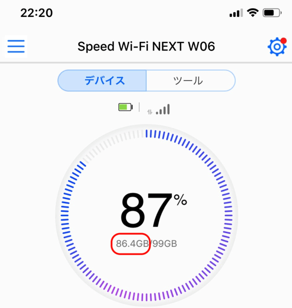WiMAXの通信量