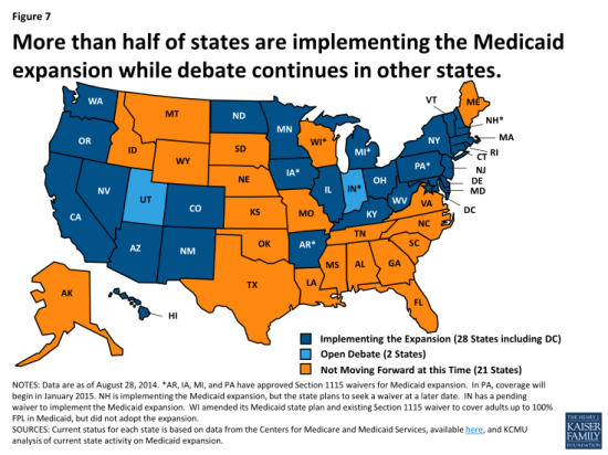 States and Medicaid Expansion to Obamacare