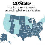 US Media Don't Need to Look Abroad to Find an Abortion Crisis