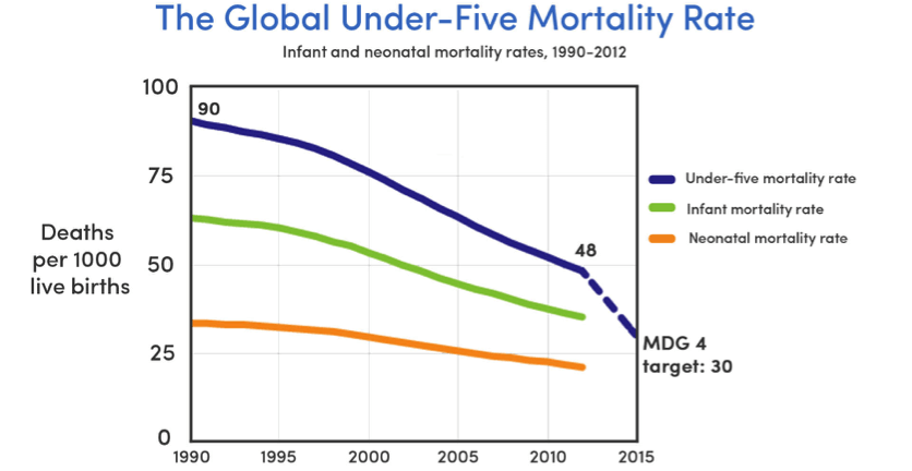 Infant Mortality Rate (Source: Devpolicy, UN Interagency Group for Child Mortality Est. 2013)