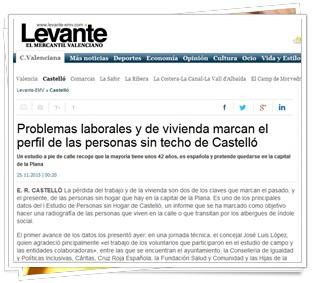 Estudio Castellón