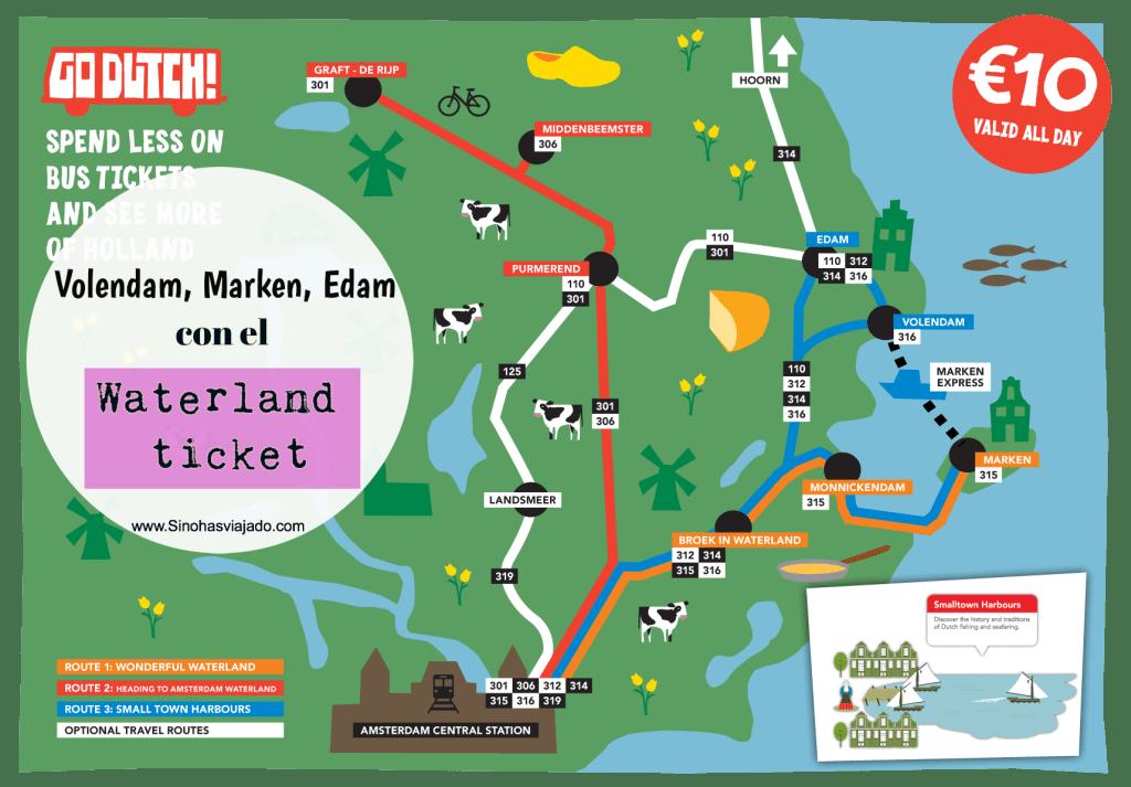 Waterland ticket, Holanda