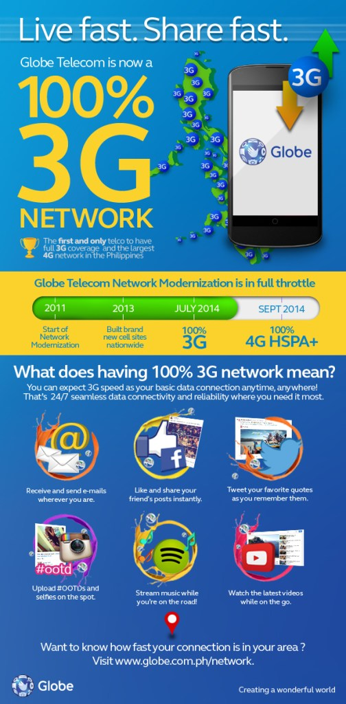 070914_Infographics_1 rvsd