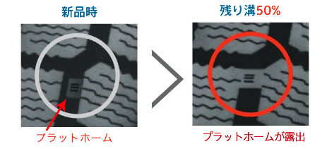 スタッドレスタイヤの交換時期の見分け方