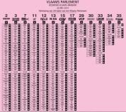 2014-05-20-stembiljet-vlaams-parlement_kieskring-vlaams-brabant