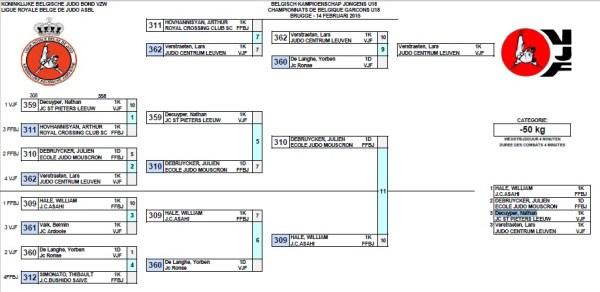 2015-02-14-brons-Belgisch-kampioenschap-judo-nathan