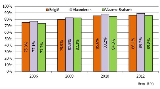 2015-05-07-grafiek_02