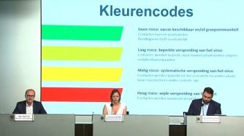 2020-06-24-kleurencodes-onderwijs