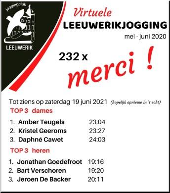2020-07-01-Leeuwerik-uitslag_virtuele-leeuwerikjogging