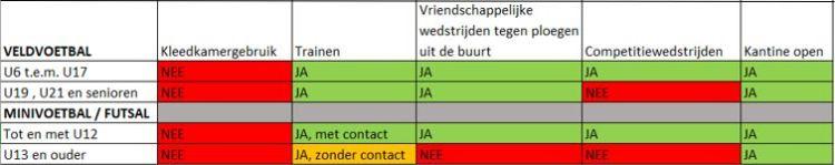 2020-10-13_14+oktober-Voetbal-Vlaanderen