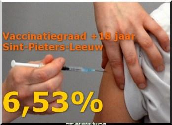2021-03-12-vaccinatiegraad_Sint-Pieters-Leeuw