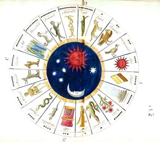 Astronomy-Celestrial-Calendar