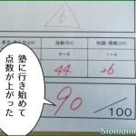 数学90点。でも国語は50点台。中2長男