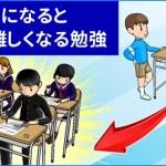 小学生でも宿題以外の自宅学習の習慣付けをした方がいい。