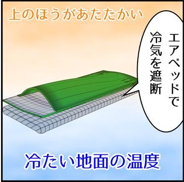 エアベッドがあることでテントの床から伝わる冷気をさえぎると説明しているイラスト