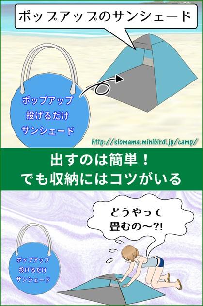 海・ピクニックで使うポップアップのサンシェードは使うのにコツがいると書いている絵1
