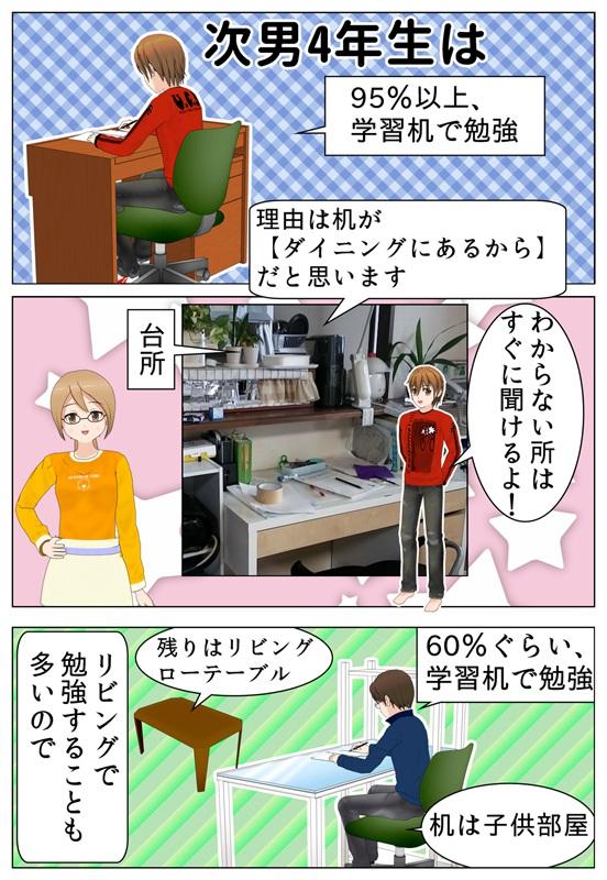 学習机で実際は勉強しているのかというマンガ_001