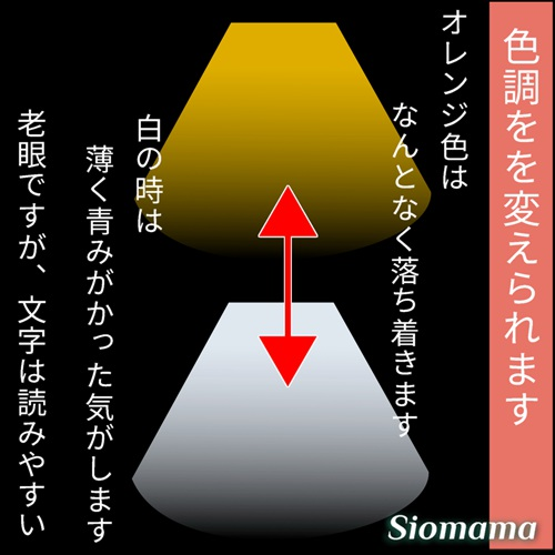 BenQデスクライトは色を変えられるとイラストで説明