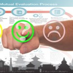 FATF Mutual Evaluation