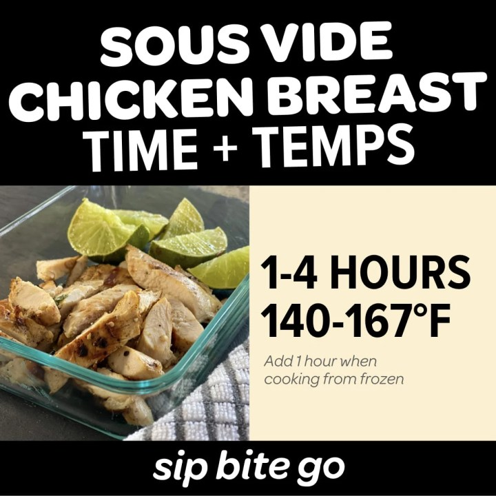 sous vide chicken breast temp and time chart