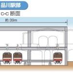 品川駅大改造によって品川駅はどのように変わる?