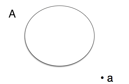 Diagramma Di Eulero Wikipedia