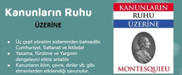 Kanunların Ruhu Üzerine – Montesquieu