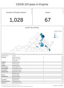 Virginia COVID-19 Cases 3/17/20