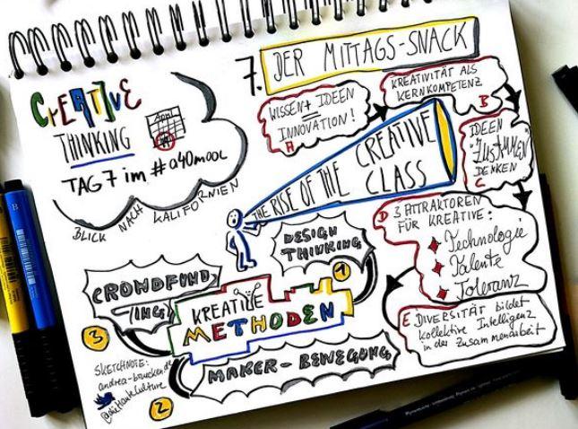 7_Creative Thinking