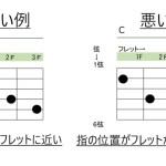 フィンガースタイル・ソロギターの練習_2 [チューニング] チューニング以前の問題