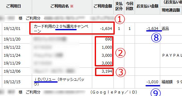 三井住友カード チャージ 20