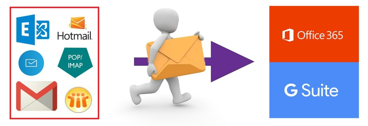 EMAIL MOVE