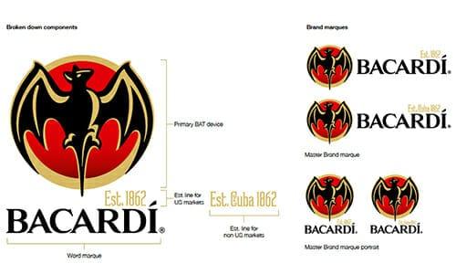 Manual de Marca de Bacardi