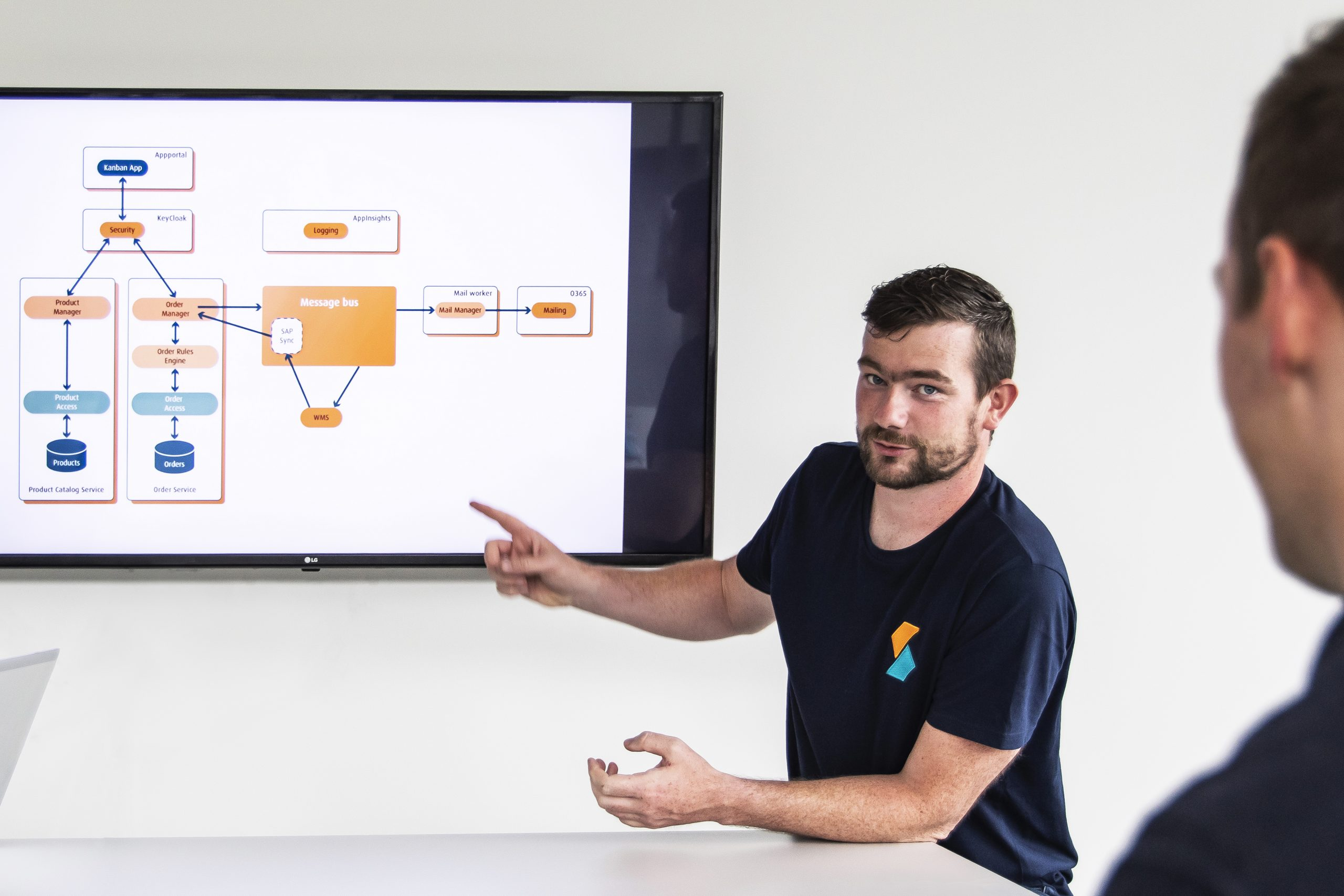 tim solution architect