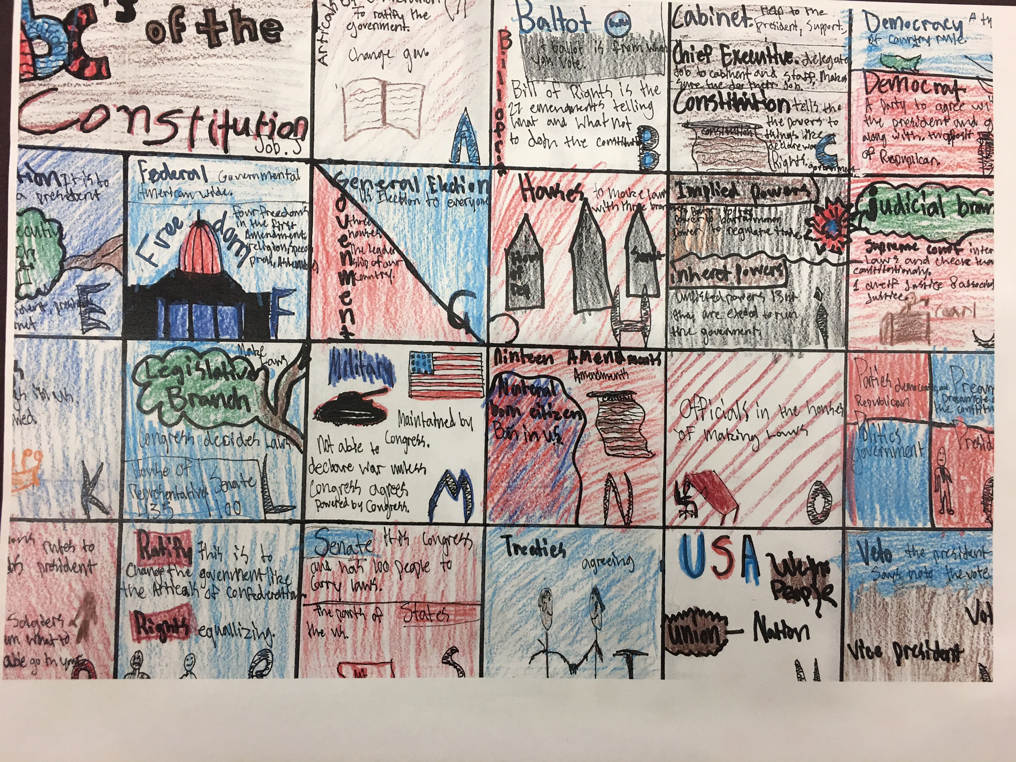 Visualize Student Engagement And Comprehension Through