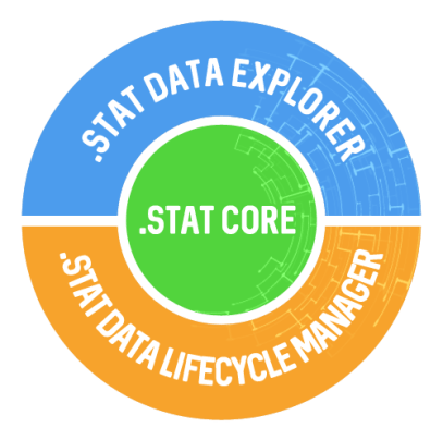 .Stat Suite - sdmx native platform for official statistics