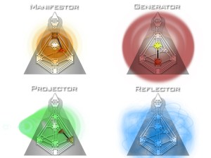 4-types