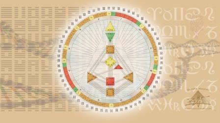 La Cartografía del Rave. II nivel Formación oficial