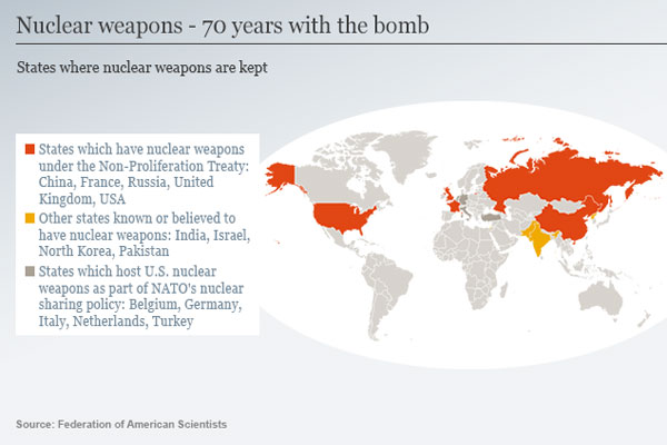 70YearsNuclearWeapons