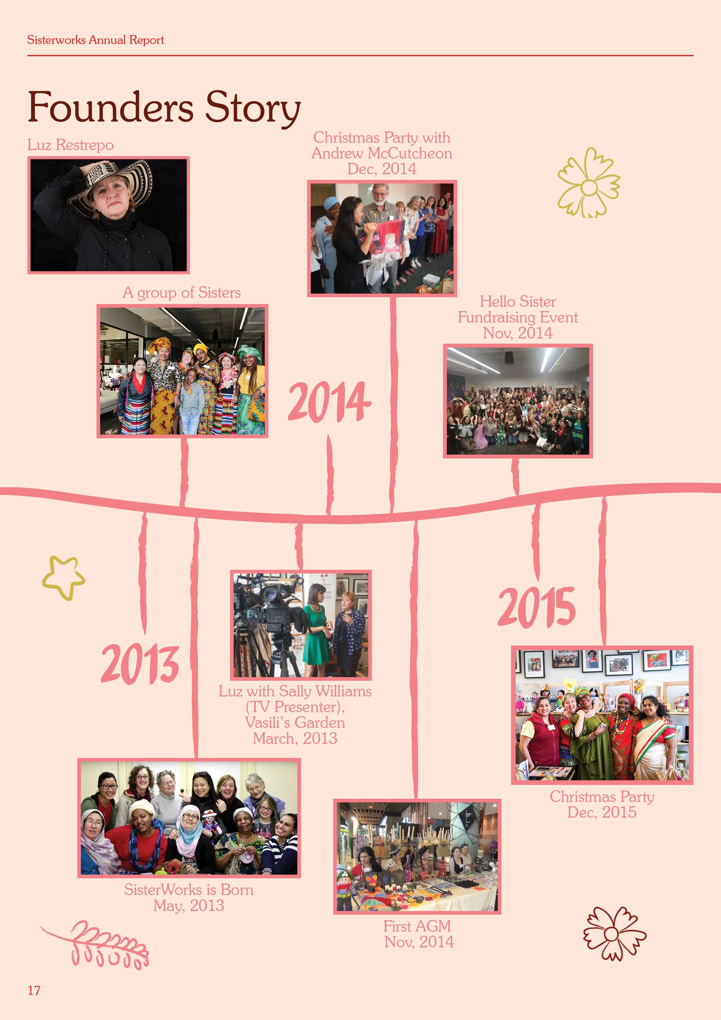 2019-2020 Annual Report Page 18